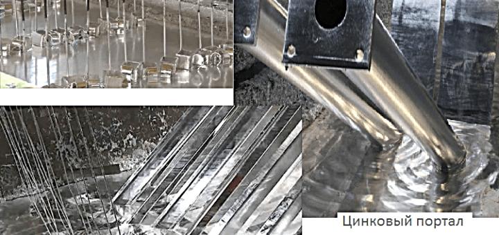 Технологический процесс горячего цинкования
